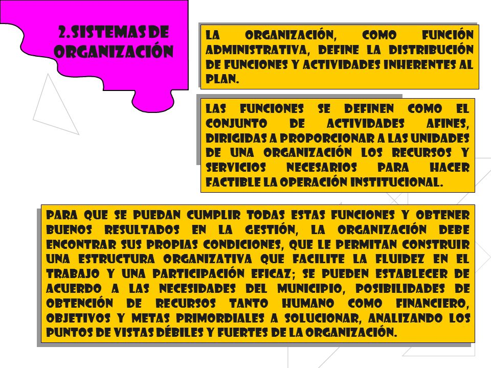 2.Sistemas de organización