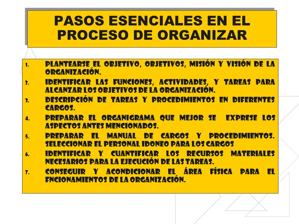 PASOS ESENCIALES EN EL PROCESO DE ORGANIZAR