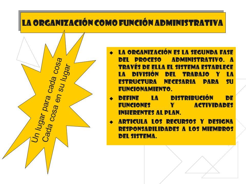 La organización como función administrativa