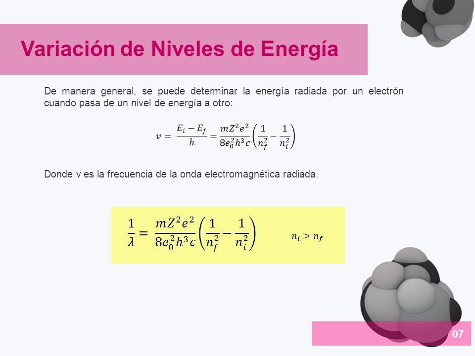 Variación de Niveles de Energía