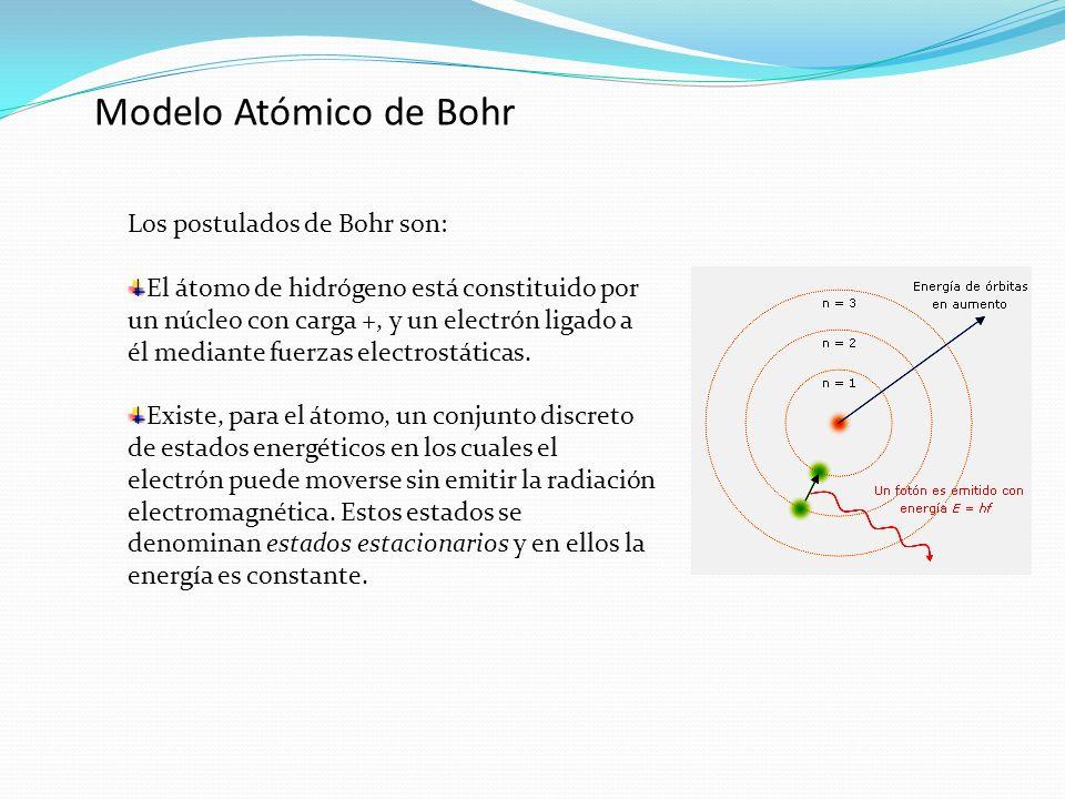Modelo Atómico de Bohr Los postulados de Bohr son: