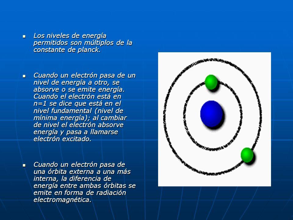 Los niveles de energía permitidos son múltiplos de la constante de planck.