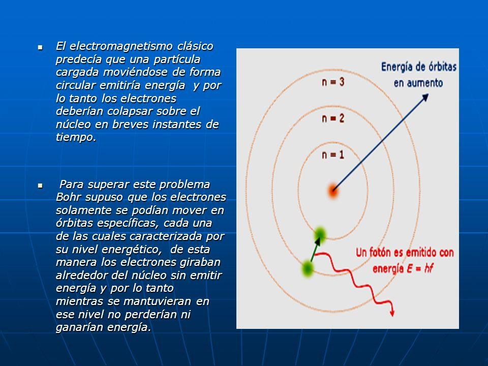 El electromagnetismo clásico predecía que una partícula cargada moviéndose de forma circular emitiría energía y por lo tanto los electrones deberían colapsar sobre el núcleo en breves instantes de tiempo.