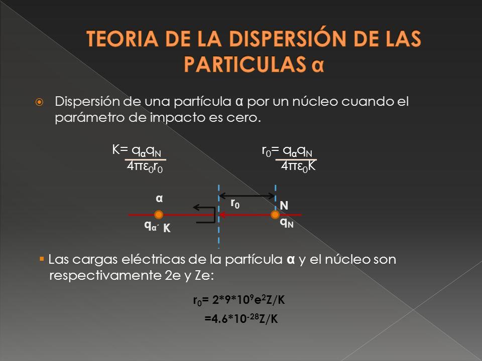 TEORIA DE LA DISPERSIÓN DE LAS PARTICULAS α