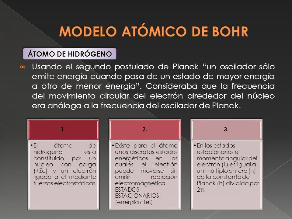 MODELO ATÓMICO DE BOHR ÁTOMO DE HIDRÓGENO.