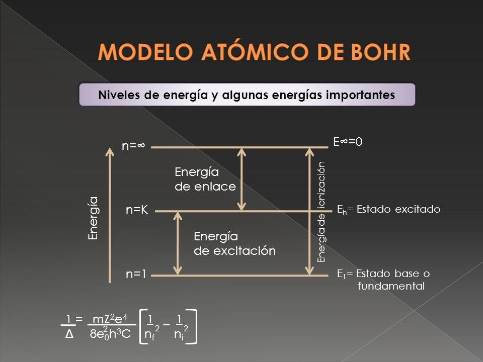 Niveles de energía y algunas energías importantes