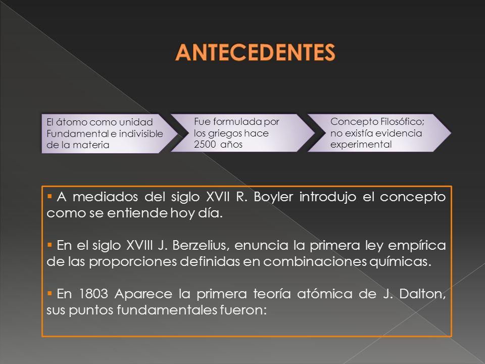 ANTECEDENTES El átomo como unidad. Fundamental e indivisible. de la materia. Fue formulada por los griegos hace 2500 años.