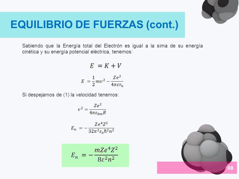 EQUILIBRIO DE FUERZAS (cont.)