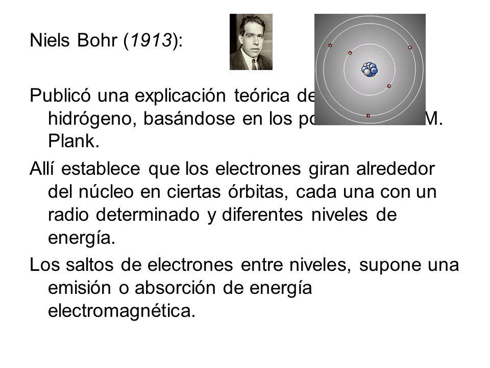 Niels Bohr (1913):Publicó una explicación teórica del átomo de hidrógeno, basándose en los postulados de M. Plank.