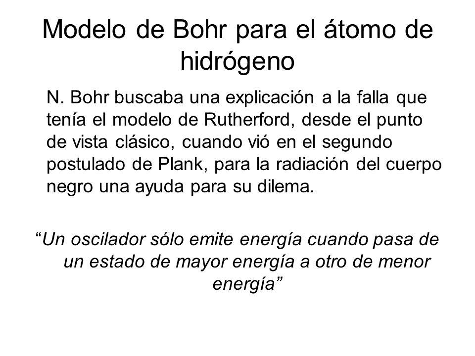 Modelo de Bohr para el átomo de hidrógeno