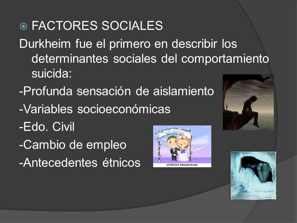 FACTORES SOCIALES Durkheim fue el primero en describir los determinantes sociales del comportamiento suicida: