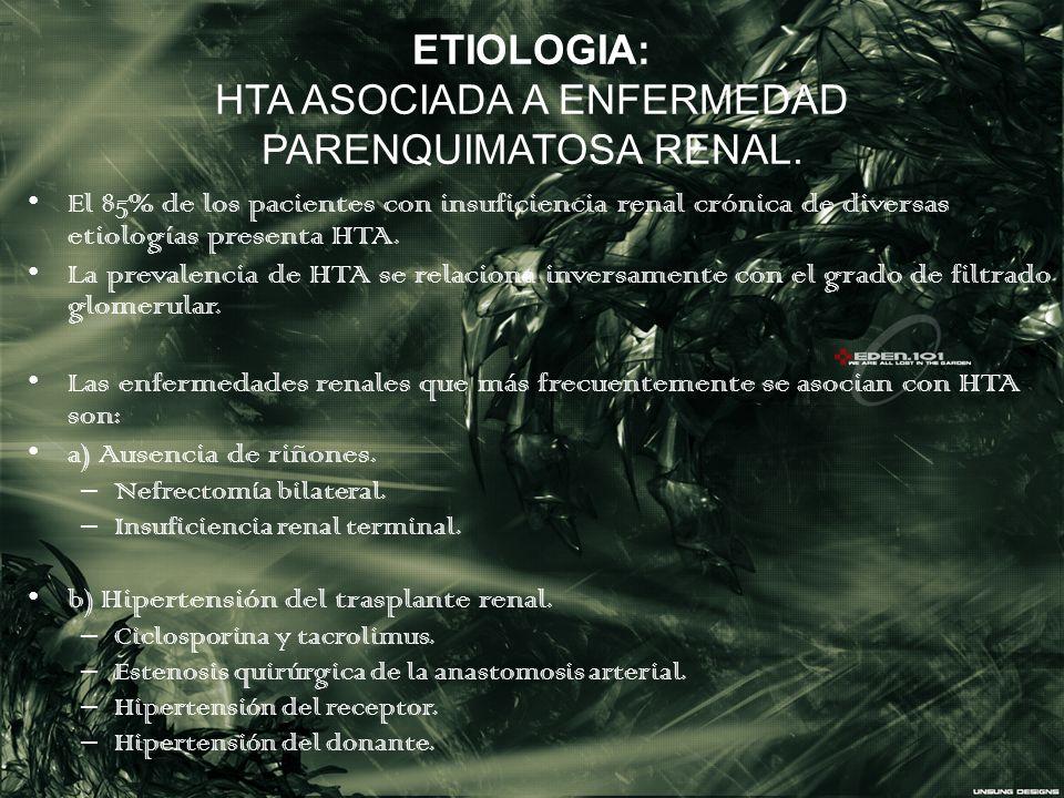 ETIOLOGIA: HTA ASOCIADA A ENFERMEDAD PARENQUIMATOSA RENAL.