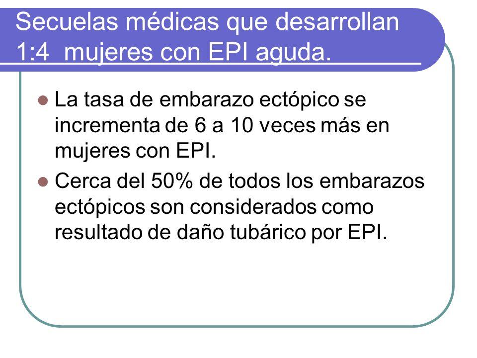 Secuelas médicas que desarrollan 1:4 mujeres con EPI aguda.