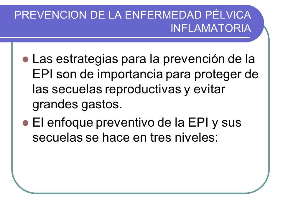 PREVENCION DE LA ENFERMEDAD PÉLVICA INFLAMATORIA
