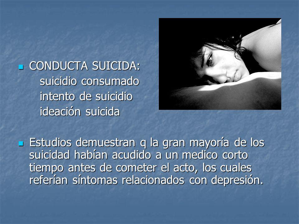 CONDUCTA SUICIDA: suicidio consumado. intento de suicidio. ideación suicida.