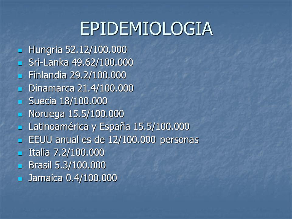 EPIDEMIOLOGIA Hungria 52.12/100.000 Sri-Lanka 49.62/100.000
