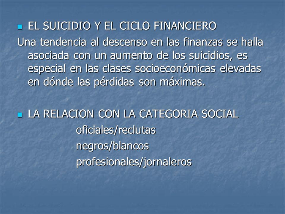 EL SUICIDIO Y EL CICLO FINANCIERO