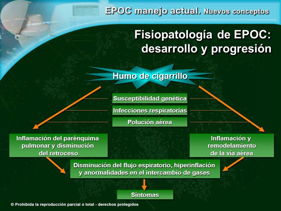 Fisiopatología de EPOC: desarrollo y progresión