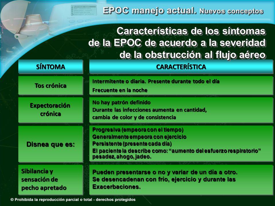 Características de los síntomas de la EPOC de acuerdo a la severidad de la obstrucción al flujo aéreo