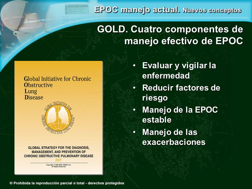 GOLD. Cuatro componentes de manejo efectivo de EPOC