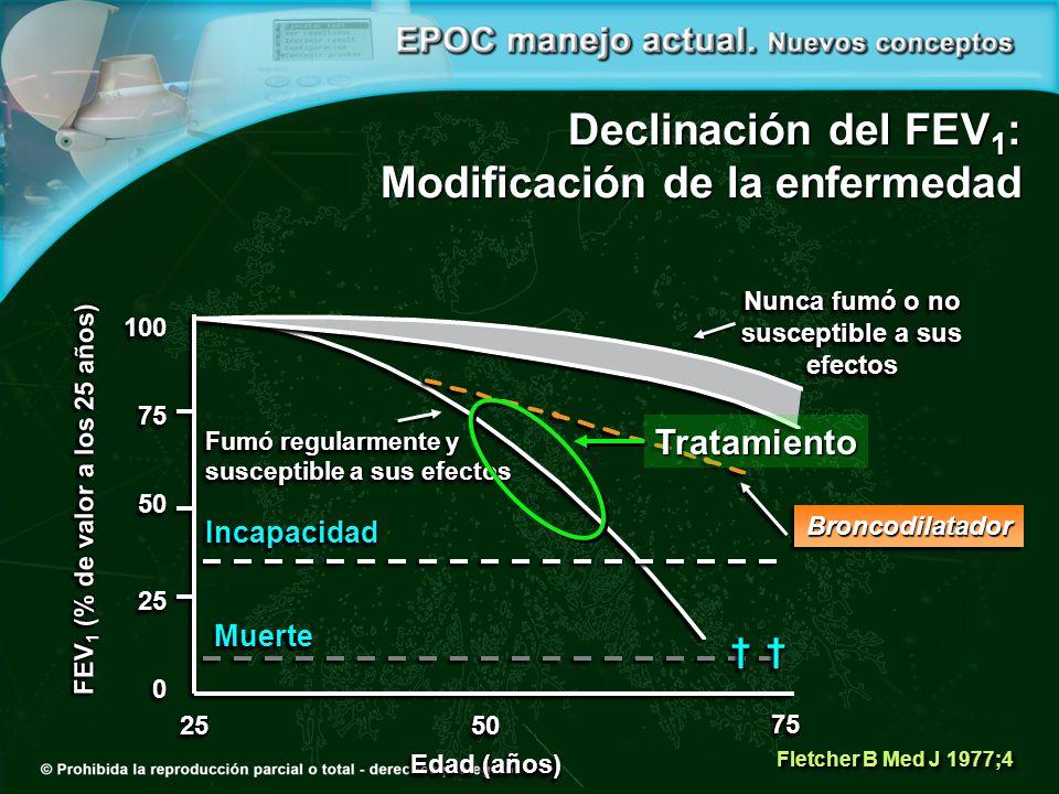 Declinación del FEV1: Modificación de la enfermedad