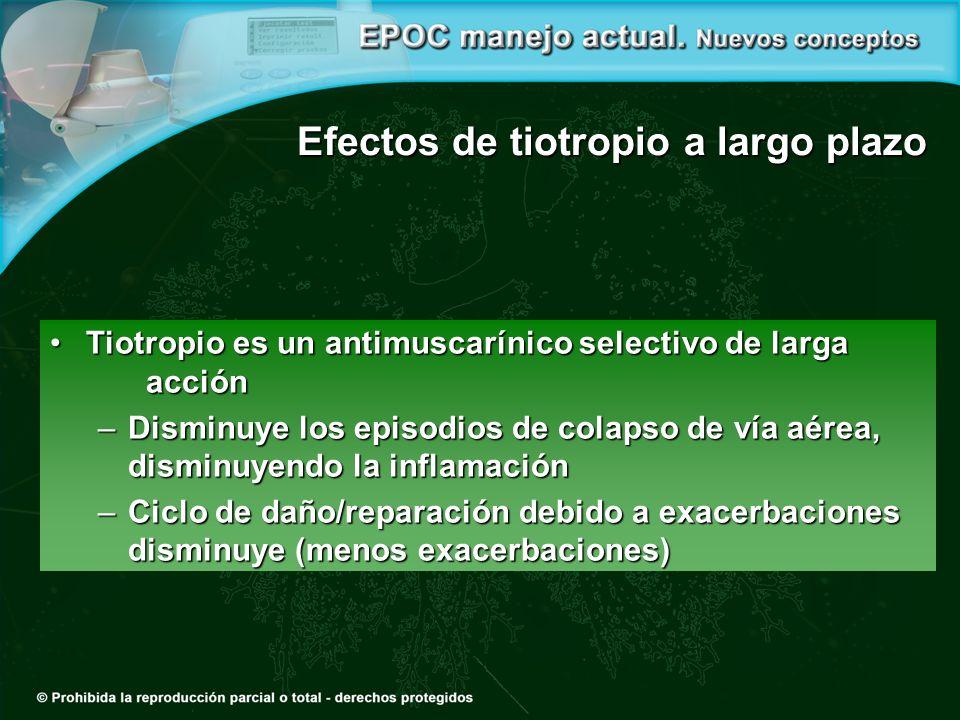 Efectos de tiotropio a largo plazo