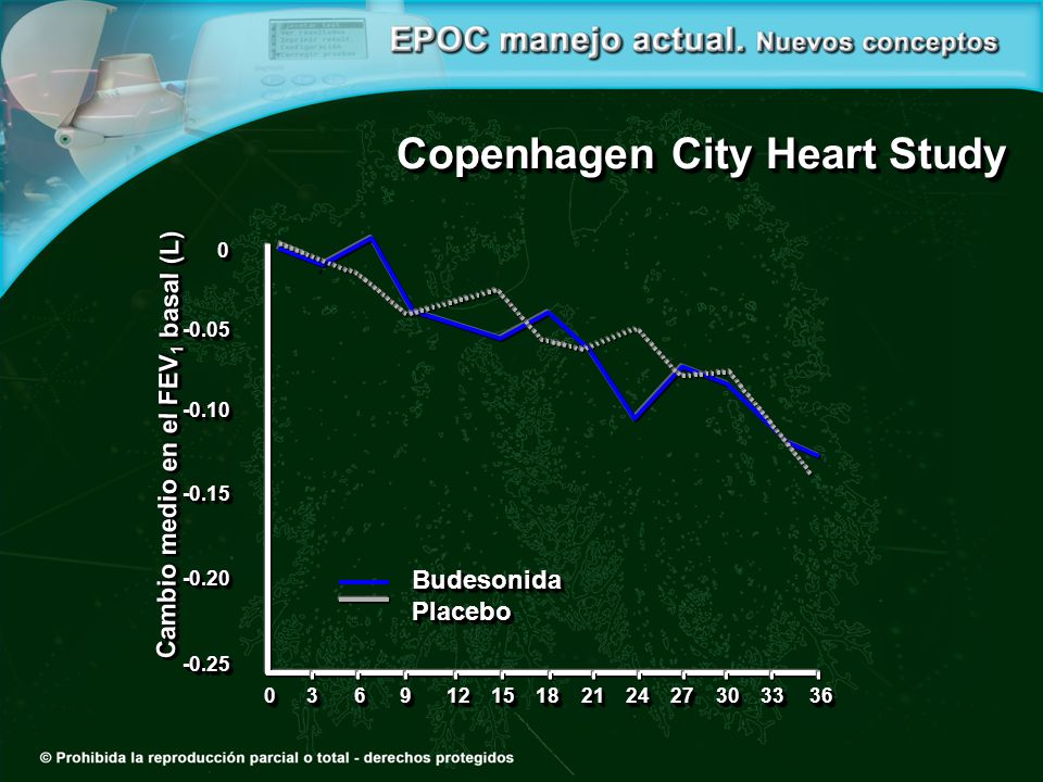 Copenhagen City Heart Study