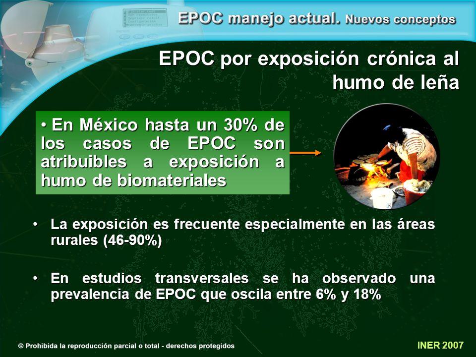 EPOC por exposición crónica al humo de leña