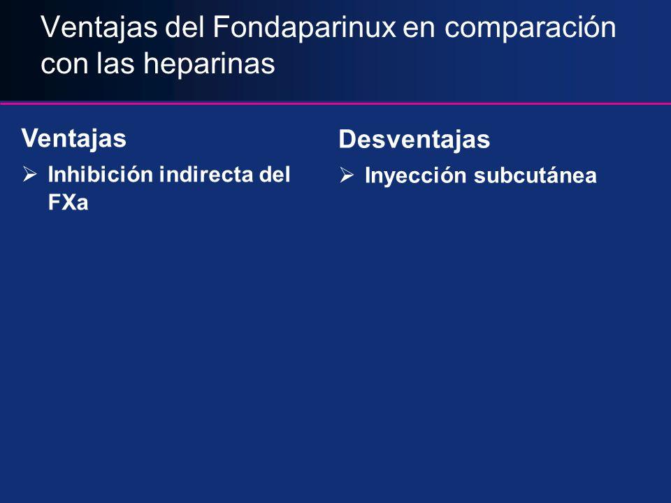 Ventajas del Fondaparinux en comparación con las heparinas