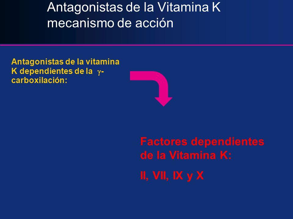 Antagonistas de la Vitamina K mecanismo de acción
