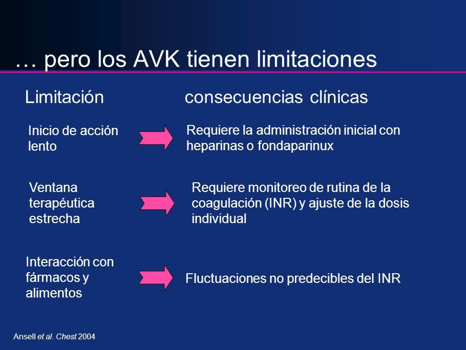 … pero los AVK tienen limitaciones