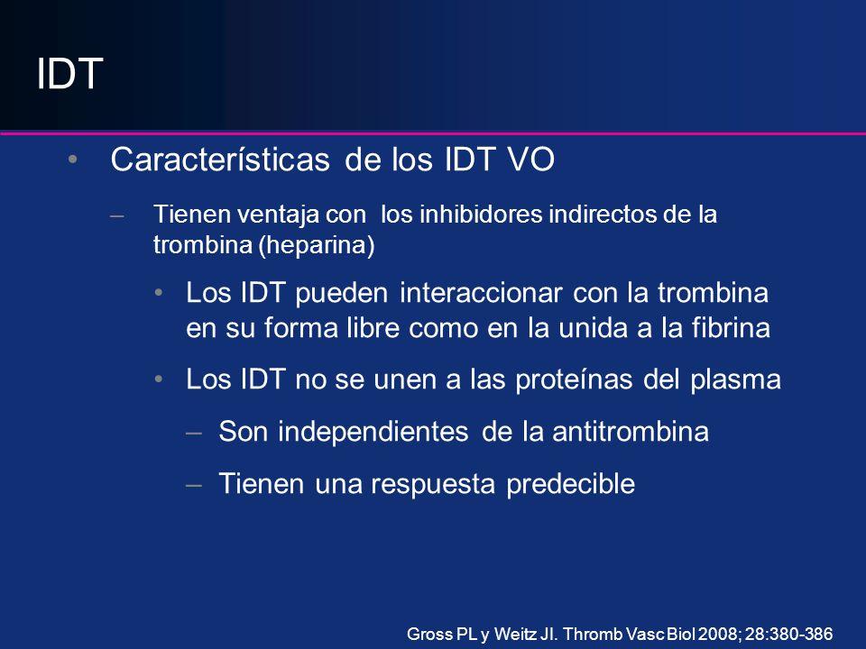 IDT Características de los IDT VO