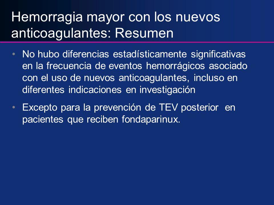 Hemorragia mayor con los nuevos anticoagulantes: Resumen