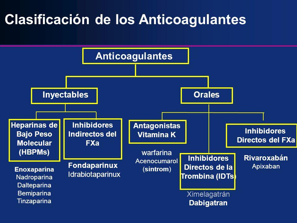 Clasificación de los Anticoagulantes