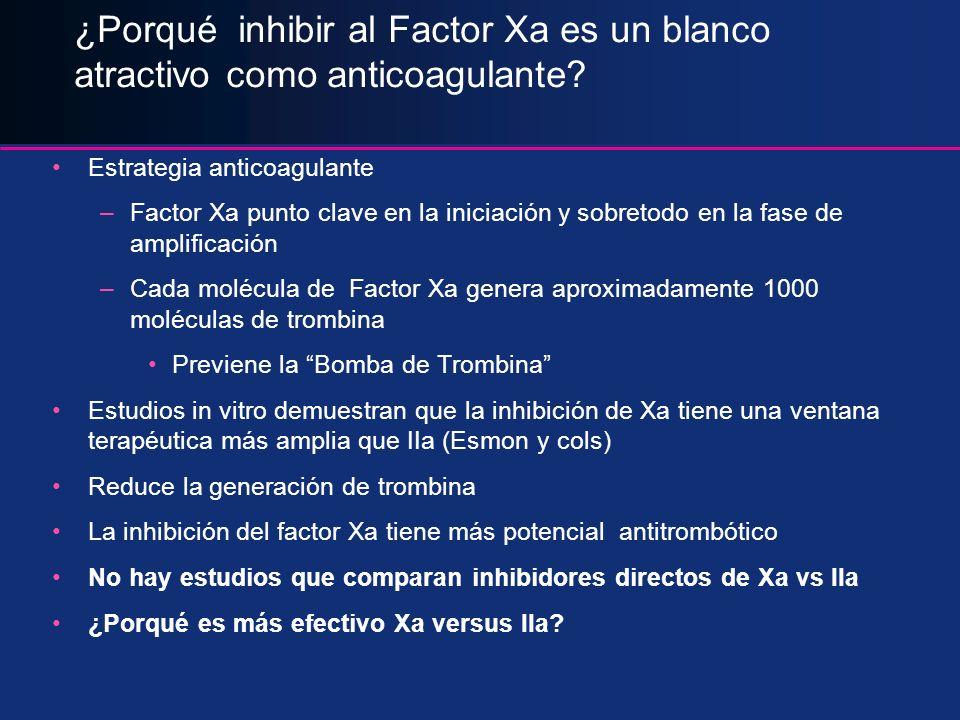 ¿Porqué inhibir al Factor Xa es un blanco atractivo como anticoagulante