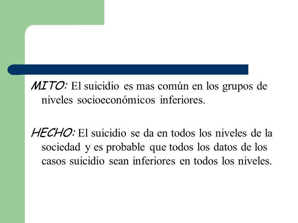 MITO: El suicidio es mas común en los grupos de niveles socioeconómicos inferiores.