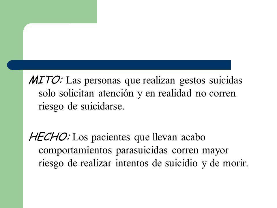 MITO: Las personas que realizan gestos suicidas solo solicitan atención y en realidad no corren riesgo de suicidarse.