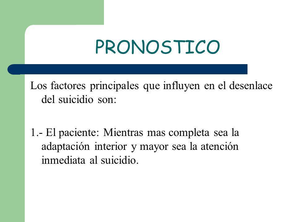 PRONOSTICOLos factores principales que influyen en el desenlace del suicidio son: