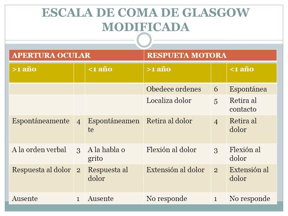 ESCALA DE COMA DE GLASGOW MODIFICADA