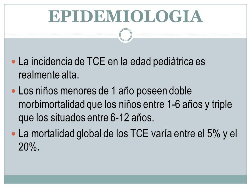 EPIDEMIOLOGIA La incidencia de TCE en la edad pediátrica es realmente alta.