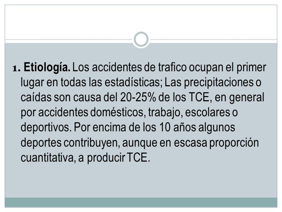 1. Etiología.