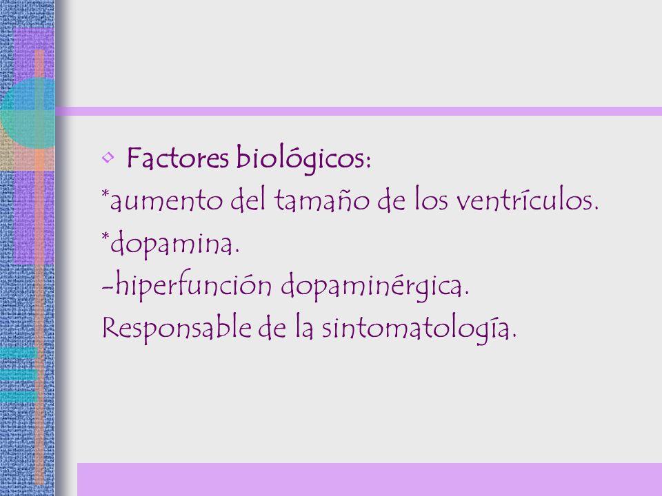 Factores biológicos: *aumento del tamaño de los ventrículos. *dopamina. -hiperfunción dopaminérgica.