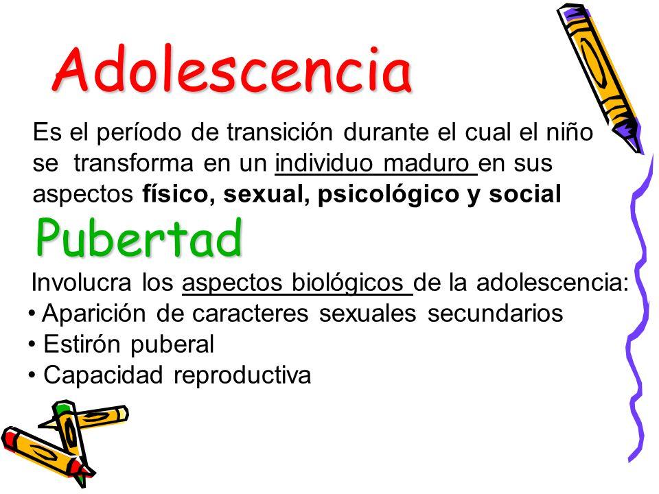 Involucra los aspectos biológicos de la adolescencia: