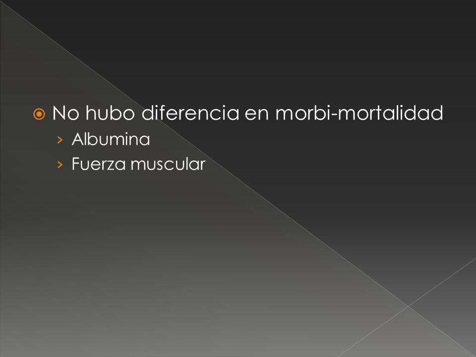 No hubo diferencia en morbi-mortalidad