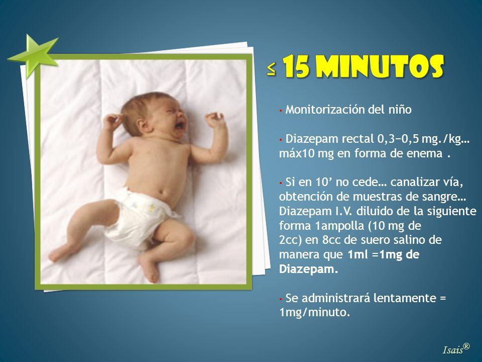 ≤ 15 minutos Monitorización del niño