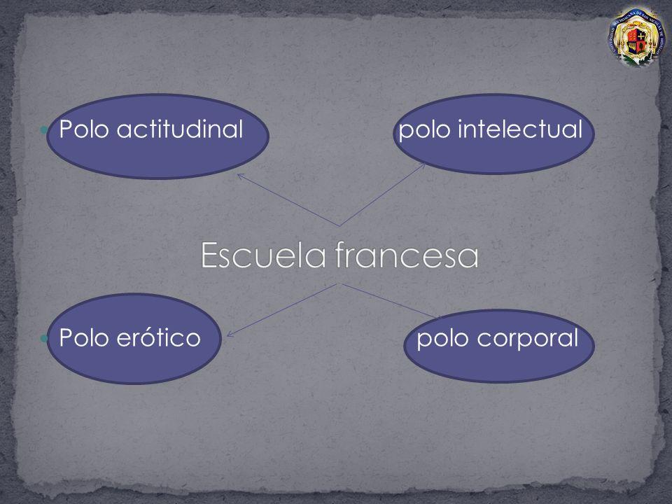 Escuela francesa Polo actitudinal polo intelectual