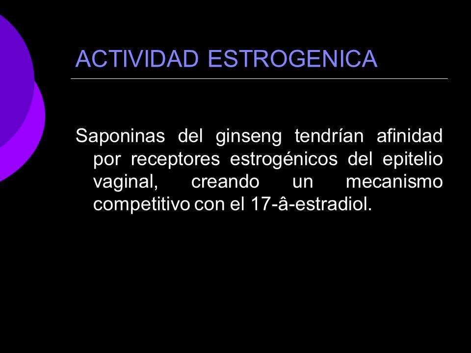 ACTIVIDAD ESTROGENICA