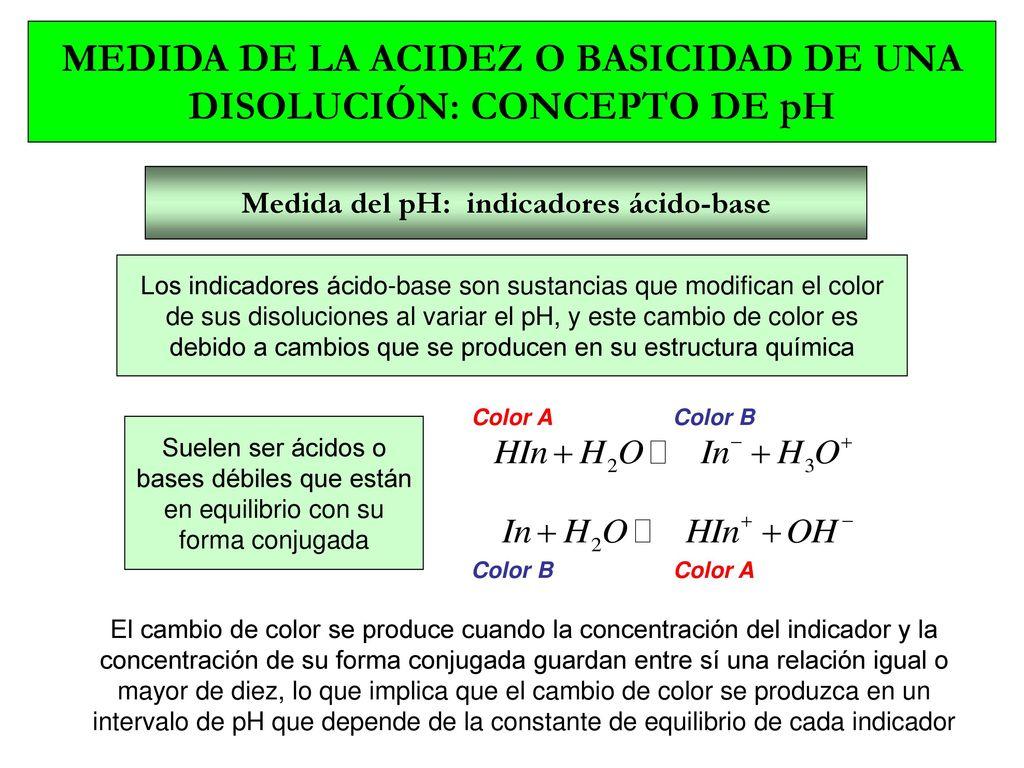 Fantástico Enfermedad Cambio De Color De Uñas Inspiración - Ideas ...