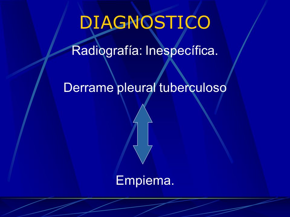DIAGNOSTICO Radiografía: Inespecífica. Derrame pleural tuberculoso