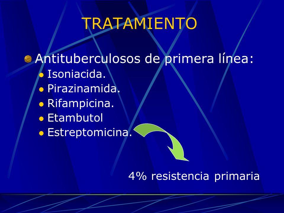 TRATAMIENTO Antituberculosos de primera línea: Isoniacida.